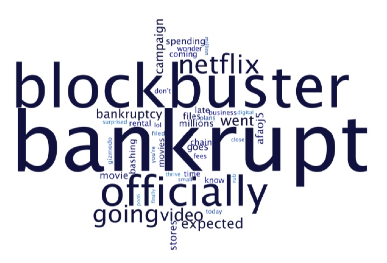 case study netflix and blockbuster