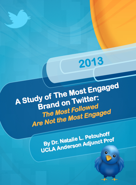 Top 25 Most Engaged Brands on Twitter