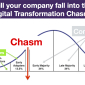Digital Disruption Transformation Chasm