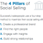 4 Pilllars of the Social Selling Index