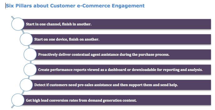 Six Pillars of Customer Experience Commerce Must Haves