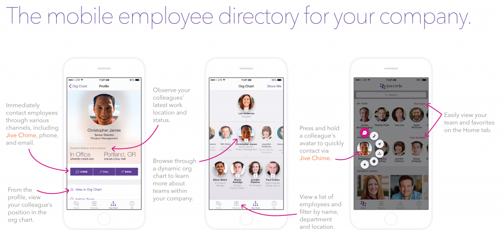Mobile directory for employees @drnatalie natalie petouhoff JIVE Circle
