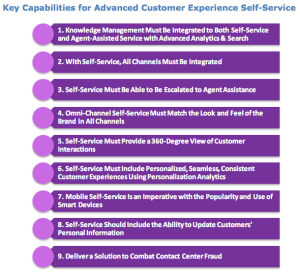 nine pillars of customer self service natalie petouhoff @drnatalie