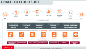 Oracle Cloud Suite