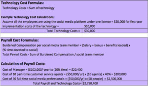 Cost of Social Customer Care