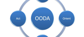 What's the Number One Number Thing Today's CEO's Must Do? Do the OODA Loop Faster and More Innovatively