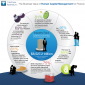 ROI of Human Capital and Organizational Change Management: My Personal Story